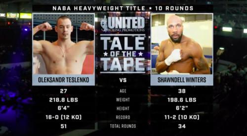 Тесленко впервые проиграл на профессиональном ринге