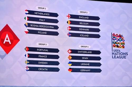 Стало известно расписание матчей сборной Украины в Лиге наций