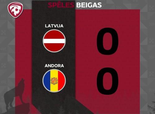 Латвия – Андорра – 0:0. И Цыганикс не помог. Видеообзор матча