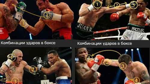 Для чего применять комбинации ударов в боксе