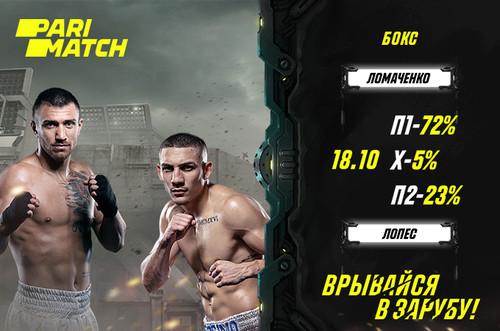 Ломаченко - Лопес. Прогноз на бой
