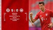 Бавария - Айнтрахт - 5:0. Видео голов и обзор матча