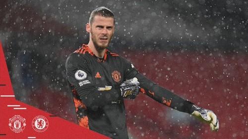 Манчестер Юнайтед - Челси - 0:0. Обзор матча