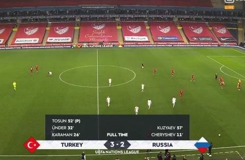 Лига наций B. Турция переиграла Россию в результативном поединке