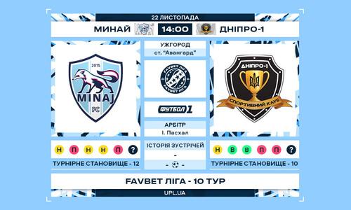 Где смотреть онлайн матч чемпионата Украины Минай – Днепр-1