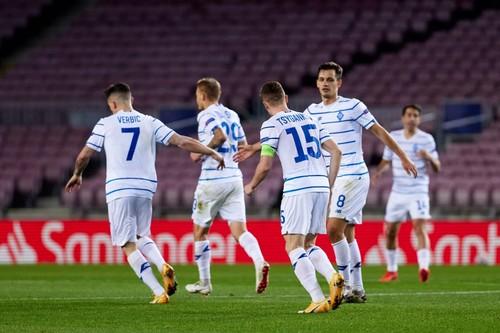 Стали известны результаты тестов Динамо перед матчем с Ювентусом