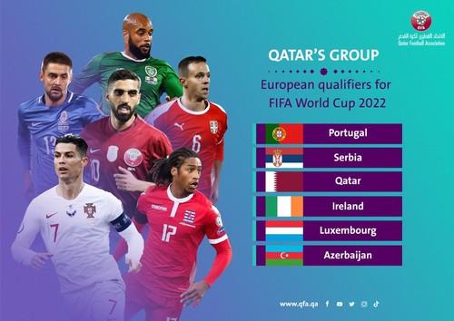 Как это возможно? Катар включили в группу A квалификации УЕФА на ЧМ-2022