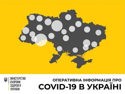 В Украине уже больше тысячи подтвержденных случаев коронавируса
