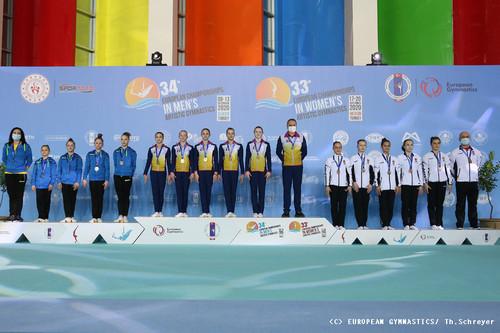 Женская юниорская сборная Украины стала вице-чемпионом Европы