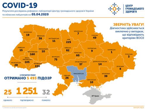 Коронавирус распространяется в Украине медленнее, чем в Италии