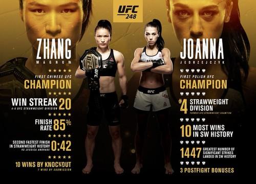 UFC 248: Ейнджейчик возвращается за титулом