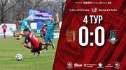 Славия Мозырь – Рух Брест – 0:0. Видеообзор матча