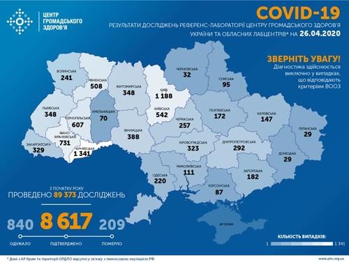 Названо умову, за якої Україна перестрибне етапи виходу з карантину
