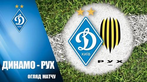 Динамо Киев – Рух Львов – 0:0. Нули после карантина. Видеообзор матча