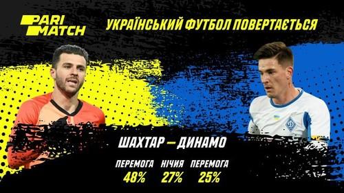 7 головних інтриг перед рестартом футбольного сезону в Україні