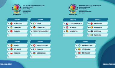 Сборная Украины по пляжному футболу узнала соперников в квалификации ЧМ
