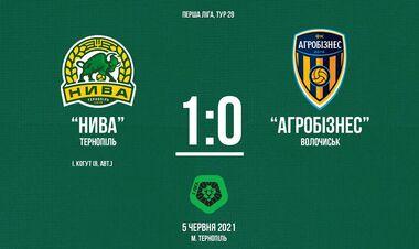 Нива Тернополь – Агробизнес – 1:0. Видео гола и обзор матча