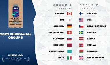 ЧМ по хоккею. Определены группы на чемпионат мира 2022 года
