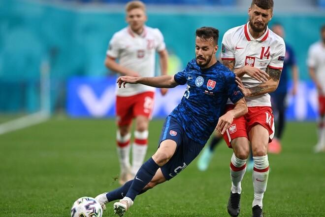 Польща – Словаччина – 1:2. Відео голів та огляд матчу