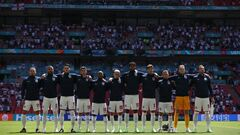 Англия – Шотландия. Евро-2020. Группа D. Смотреть онлайн. LIVE трансляция