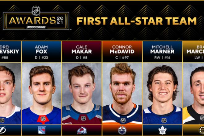 Определена символическая сборная лучших игроков сезона НХЛ