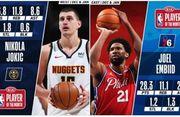 Названы лучшие игроки января в НБА