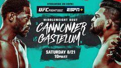 Где смотреть онлайн UFC: Джаред Каннонье – Келвин Гастелум