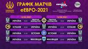 Стал известен календарь сборной Украины по киберфутболу в отборе eEuro-2021
