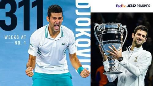 Рейтинг ATP. Джокович побил исторический рекорд Федерера