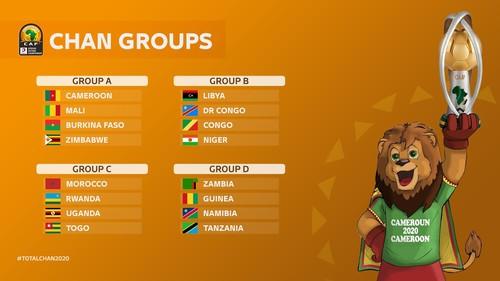 Чемпионат африканских наций-2020: расписание и результаты