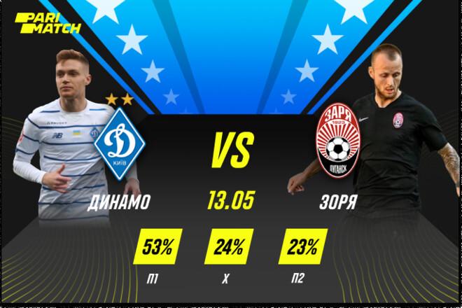 Прогноз на финал Кубка Украины. Догонит ли «Динамо» «Шахтер»?