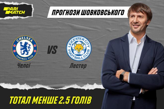 Прогноз Олександра Шовковського на фінал Кубка Англії