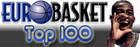 В Топ-100 Евробаскета - три украинских клуба. Или два?