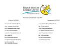 Beach soccer league. Расписание матчей 5-го тура