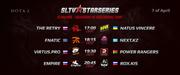 Последний день отборов StarLadder: Na`Vi против The Retry