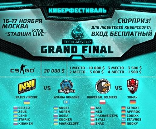 Итоги TECHLABS Cup 2013 Moscow по CS:GO