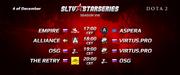 StarLadder VIII day 6: Первая победа Alliance