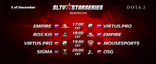 StarLadder VIII day 7: Virtus.Pro получают первые очки