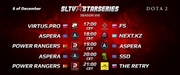 StarLadder VIII day 8: Fair play, он и в Dota fair play