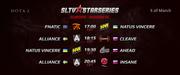 StarLadder: Natus Vincere против Fnatic и Ahead