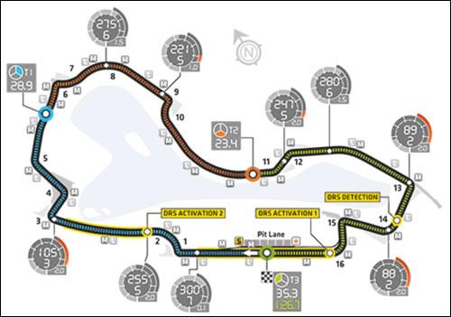 Гран При Австралии: изменения на трассе и зоны DRS