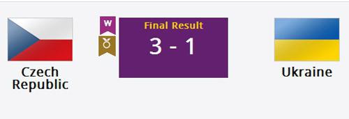ЕИ. Сборная по настольному теннису проиграла матч за бронзу