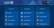 Состоялась жеребьевка Кубка Америки-2015