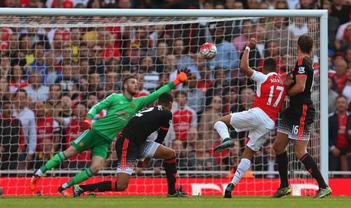 Арсенал - Манчестер Юнайтед. 3:0. Видеообзор матча