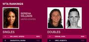 Рейтинг WTA. Свитолина устанавливает личный рекорд