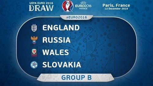Евро-2016. Группа В: обзор и прогноз