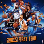 НБА. Названы сборные лучших по итогам сезона