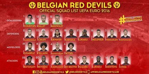 Итоговая заявка сборной Бельгии на Евро
