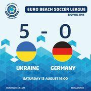 Пляжный футбол: Украина выходит в Суперфинал Евролиги 2016!
