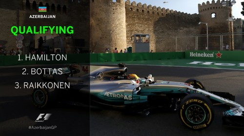 Хэмилтон выиграл квалификацию Гран При Азербайджана
